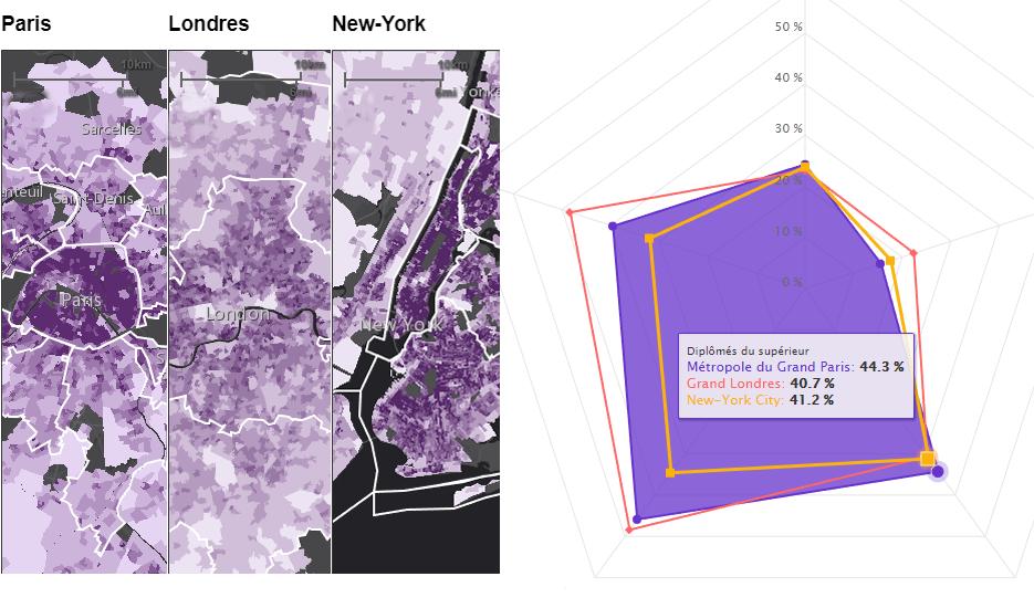 Paris, Londres, New-York : indicateurs, cartographies comparées © Apur