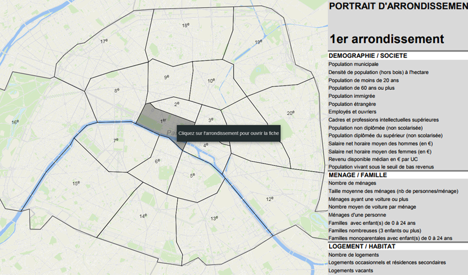 Extract datavisualisation: district portraits © Apur
