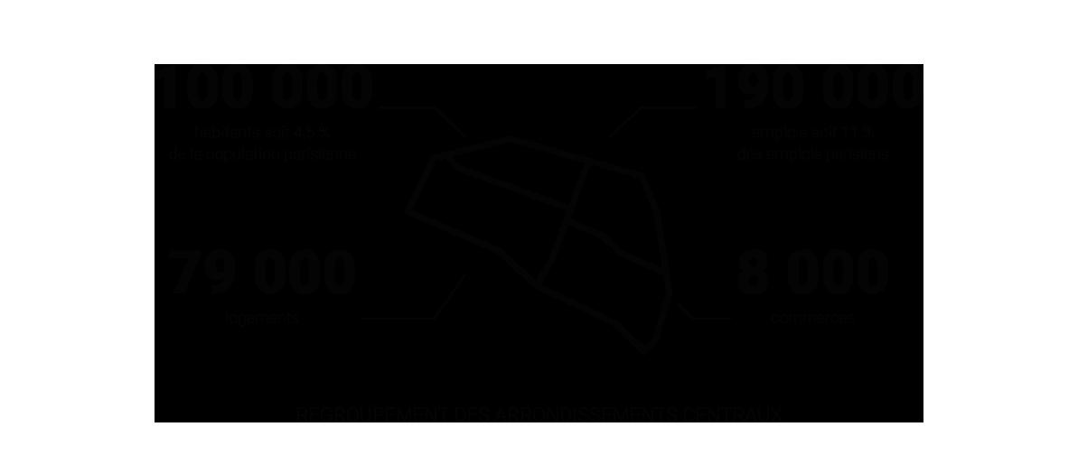 Infographie - Regroupement des arrondissements centraux © Apur