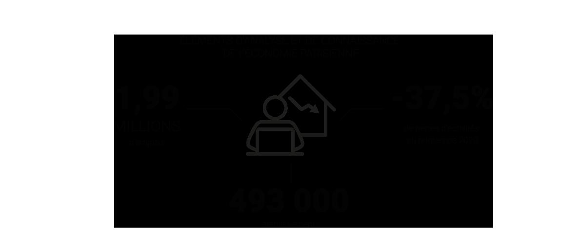Infographie - Éléments d'analyse et de connaissance de l'économie parisienne © Apur