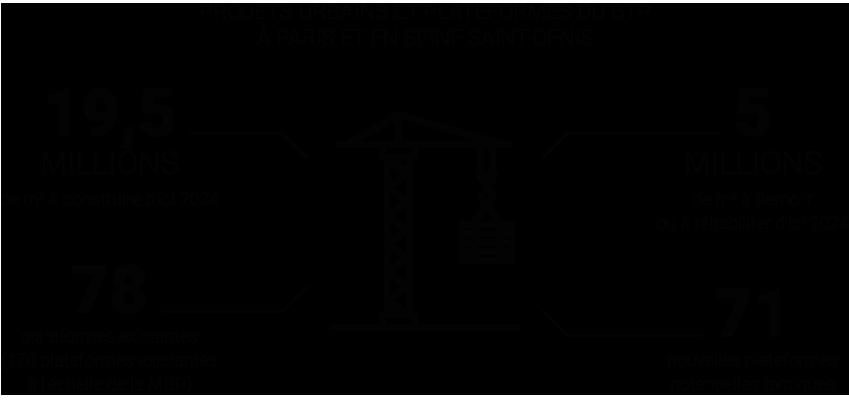 Infographie - Les chantiers du Nord-Est du Grand Paris, un exemple pour l'économie circulaire © Apur
