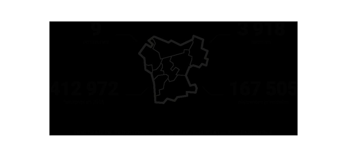 Infographie - Les enjeux de l'habitat - Portrait du territoire Est Ensemble © Apur