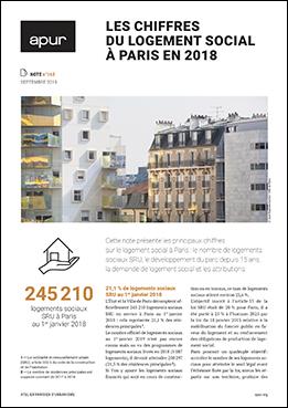 Couverture - Les chiffres du logement social a paris en 2018 © Apur