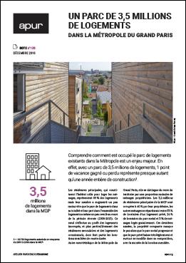 Couverture - Un parc de 3,5 millions de logements dans la Métropole du Grand Paris © Apur