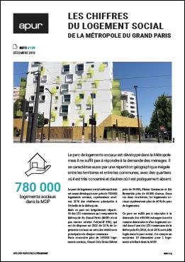 Couverture - Les chiffres du logement social de la Métropole du Grand Paris © Apur