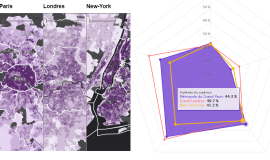 Paris, Londres, New-York : indicateurs, cartographies comparées © Apur